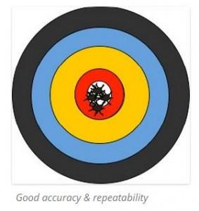 jlcblog-accuracy