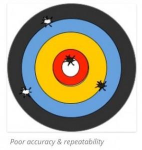 jlcblog3-accuracy-repeat