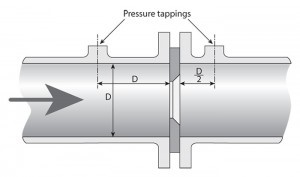Breaking Down Differential Pressure (DP) Flow Meters Part 2