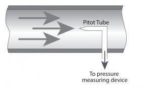 1 pilot tube